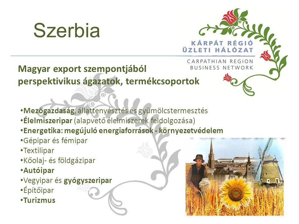 Szerbia Mezőgazdaság, állattenyésztés és gyümölcstermesztés Élelmiszeripar (alapvető élelmiszerek feldolgozása) Energetika: megújuló energiaforrások - környezetvédelem Gépipar és fémipar Textilipar Kőolaj- és földgázipar Autóipar Vegyipar és gyógyszeripar Építőipar Turizmus Magyar export szempontjából perspektivikus ágazatok, termékcsoportok