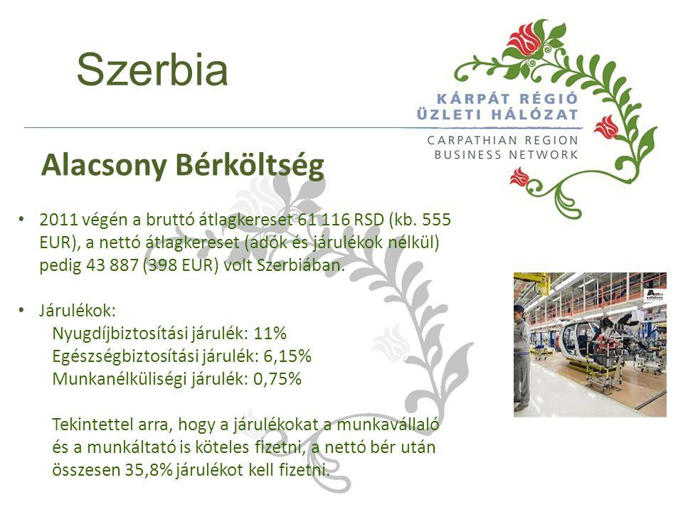 Szerbia 2011 végén a bruttó átlagkereset 61 116 RSD (kb. 555 EUR), a nettó átlagkereset (adók és járulékok nélkül) pedig 43 887 (398 EUR) volt Szerbiá