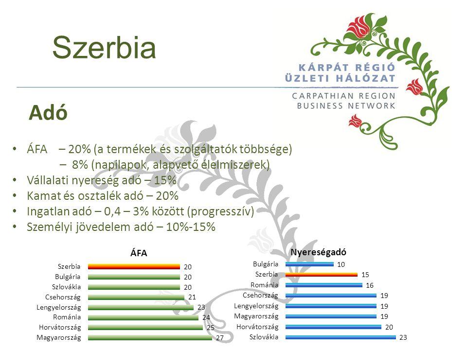 Szerbia ÁFA – 20% (a termékek és szolgáltatók többsége) – 8% (napilapok, alapvető élelmiszerek) Vállalati nyereség adó – 15% Kamat és osztalék adó – 2