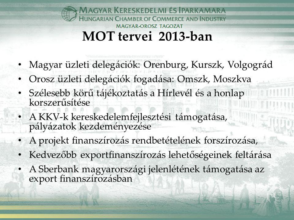 MOT tervei 2013-ban Magyar üzleti delegációk: Orenburg, Kurszk, Volgográd Orosz üzleti delegációk fogadása: Omszk, Moszkva Szélesebb körű tájékoztatás
