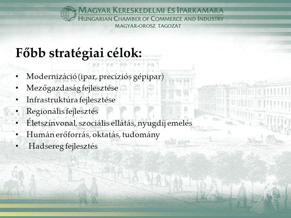 Főbb stratégiai célok: Modernizáció (ipar, precíziós gépipar) Mezőgazdaság fejlesztése Infrastruktúra fejlesztése Regionális fejlesztés Életszínvonal, szociális ellátás, nyugdíj emelés Humán erőforrás, oktatás, tudomány Hadsereg fejlesztés