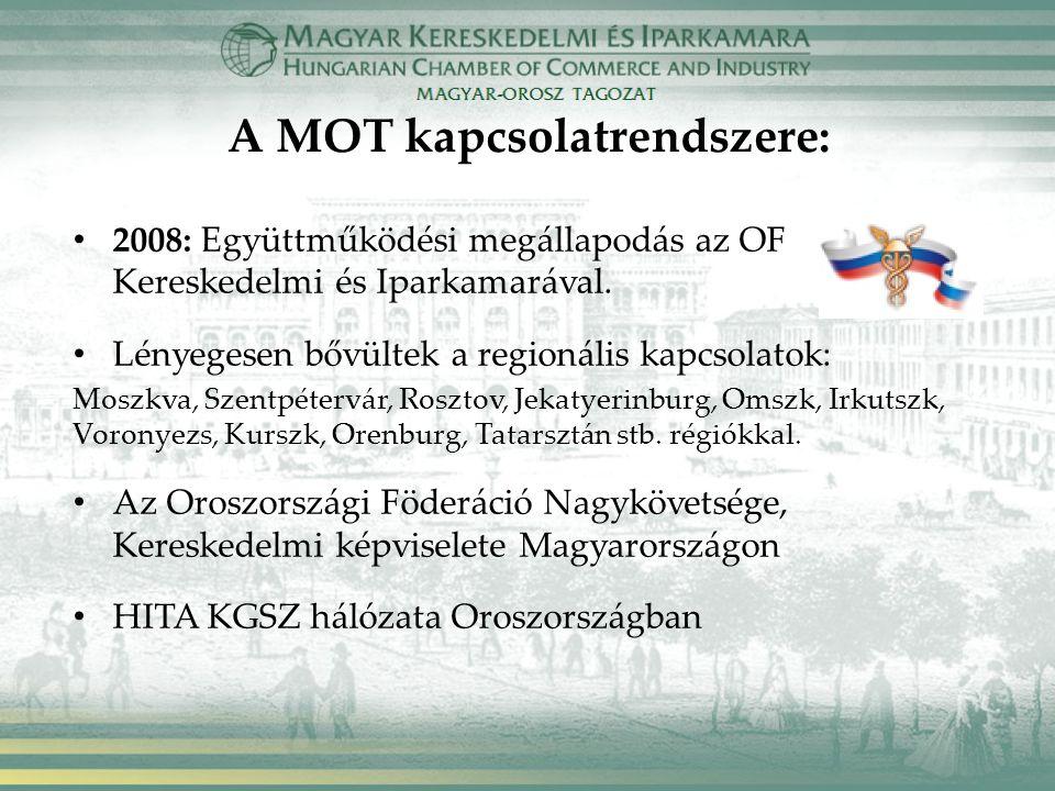 A MOT kapcsolatrendszere: 2008: Együttműködési megállapodás az OF Kereskedelmi és Iparkamarával. Lényegesen bővültek a regionális kapcsolatok: Moszkva