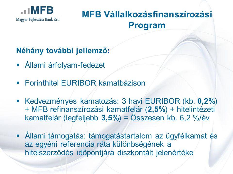 Néhány további jellemző :  Állami árfolyam-fedezet  Forinthitel EURIBOR kamatbázison  Kedvezményes kamatozás: 3 havi EURIBOR (kb.