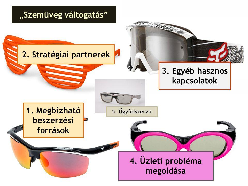 """""""Szemüveg váltogatás 5.Ügyfélszerző 1. Megbízható beszerzési források 2."""