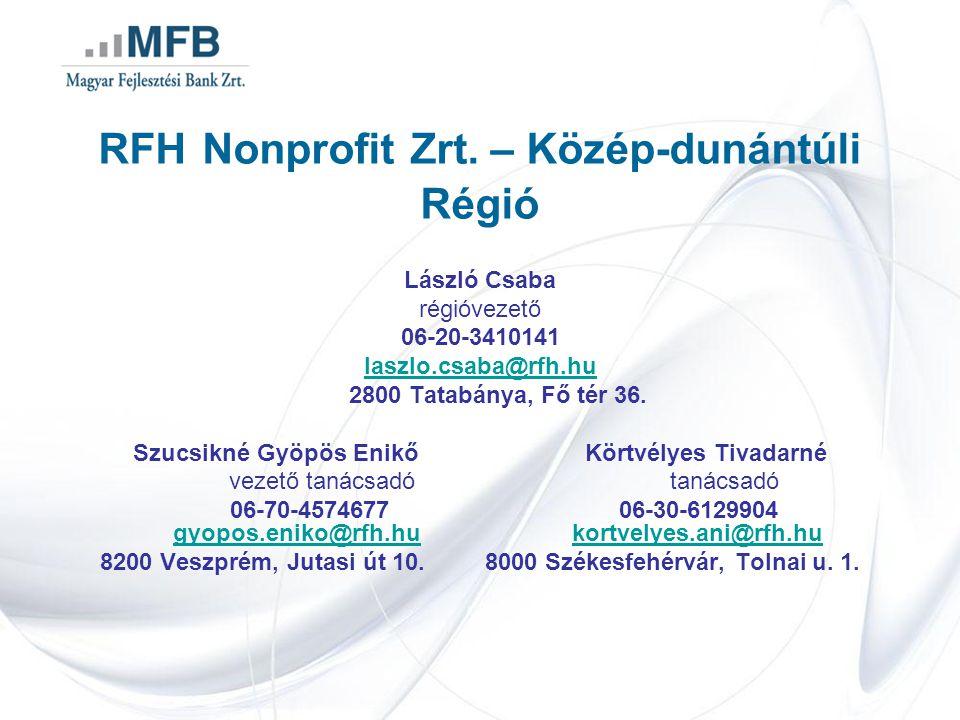 RFH Nonprofit Zrt.
