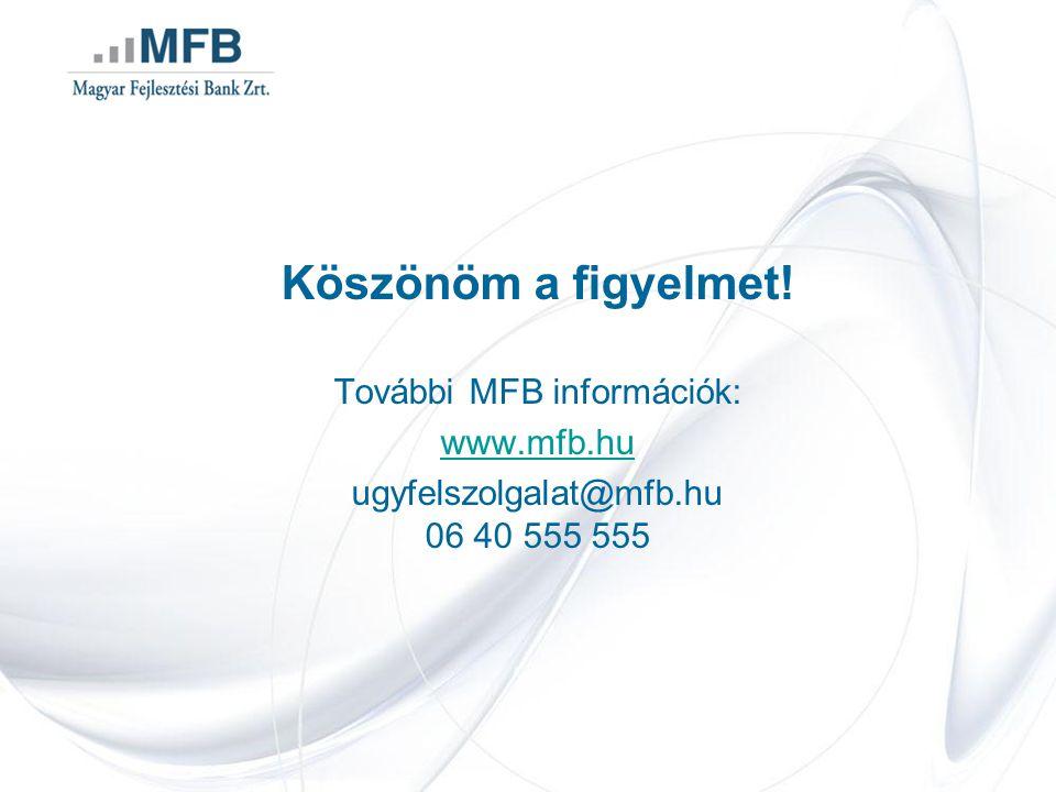 Köszönöm a figyelmet! További MFB információk: www.mfb.hu ugyfelszolgalat@mfb.hu 06 40 555 555