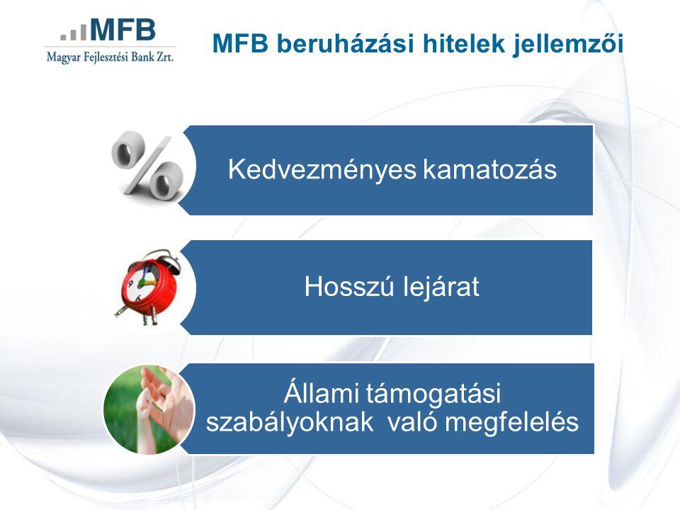 MFB beruházási hitelek jellemzői Kedvezményes kamatozás Hosszú lejárat Állami támogatási szabályoknak való megfelelés