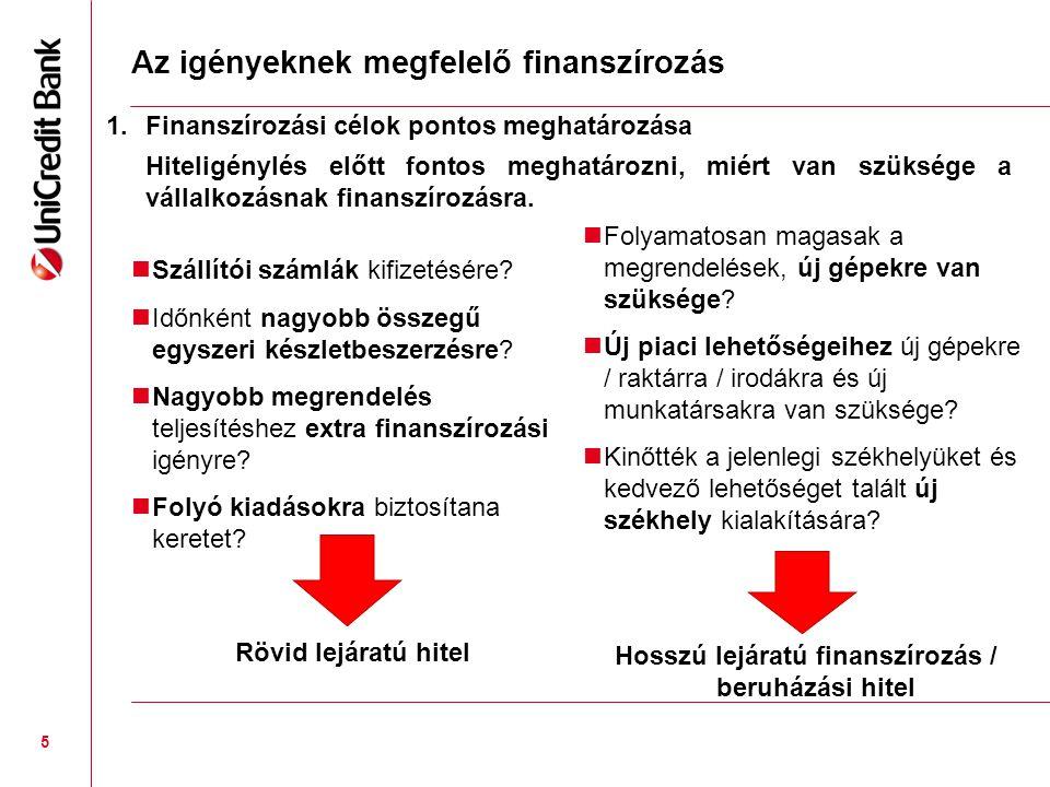 6 Kisvállalati finanszírozás – Mire érdemes még figyelni.
