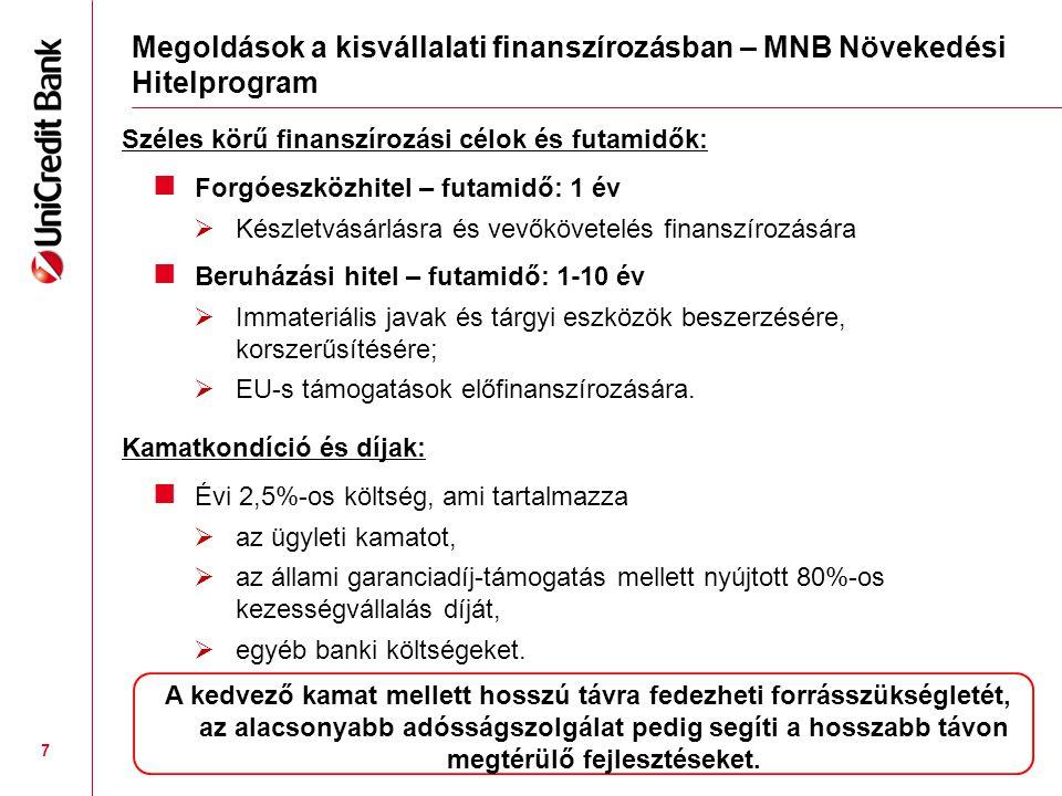 Rövid lejáratú konstrukciók – forgóeszköz- és folyószámlahitel: Állami kamat- és garanciadíj-támogatás Igénybevételhez nem szükséges tárgyi fedezet* és üzleti terv Hitelösszeg: legfeljebb 25 M Ft Termékek: Széchenyi Kártya Folyószámlahitel és Széchenyi Forgóeszközhitel Hosszú lejáratú konstrukciók – beruházási hitelek Állami kamat- és garanciadíj**-támogatás Széles finanszírozási kör – ingatlanépítés vagy -vásárlás, új vagy használt gépek beszerzése, európai uniós pályázat támogatási részének előfinanszírozása és/vagy az előírt saját forráson kívüli rész finanszírozása Termékek: Széchenyi Beruházási, Széchenyi Önerő Kiegészítő és Széchenyi Támogatást Megelőlegező Hitel.