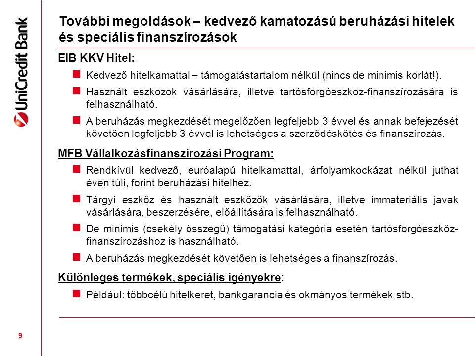10 Az UniCredit Bank Hungary Zrt.
