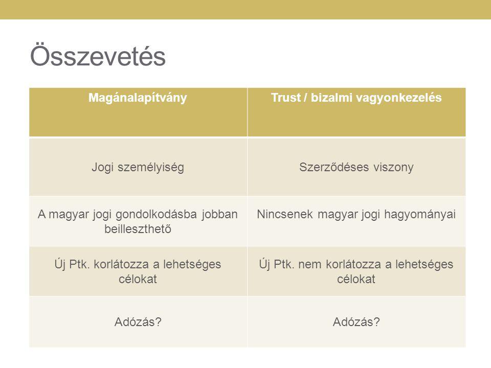Összevetés MagánalapítványTrust / bizalmi vagyonkezelés Jogi személyiségSzerződéses viszony A magyar jogi gondolkodásba jobban beilleszthető Nincsenek magyar jogi hagyományai Új Ptk.