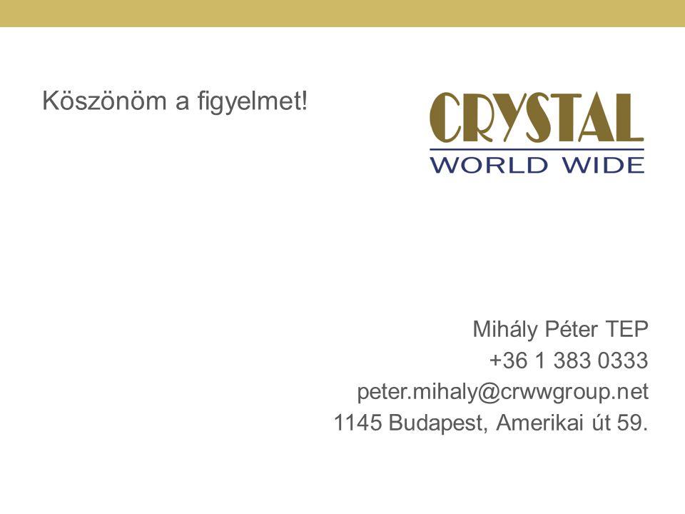 Köszönöm a figyelmet! Mihály Péter TEP +36 1 383 0333 peter.mihaly@crwwgroup.net 1145 Budapest, Amerikai út 59.