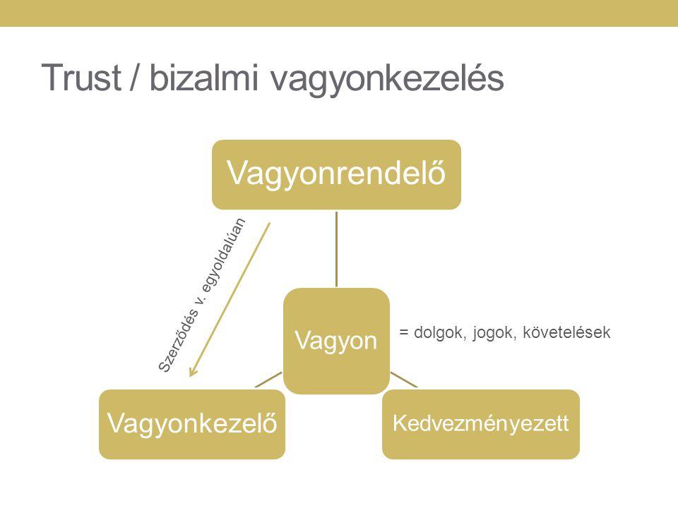 Trust / bizalmi vagyonkezelés Vagyon Vagyonrendelő Kedvezményezett Vagyonkezelő = dolgok, jogok, követelések Szerződés v. egyoldalúan