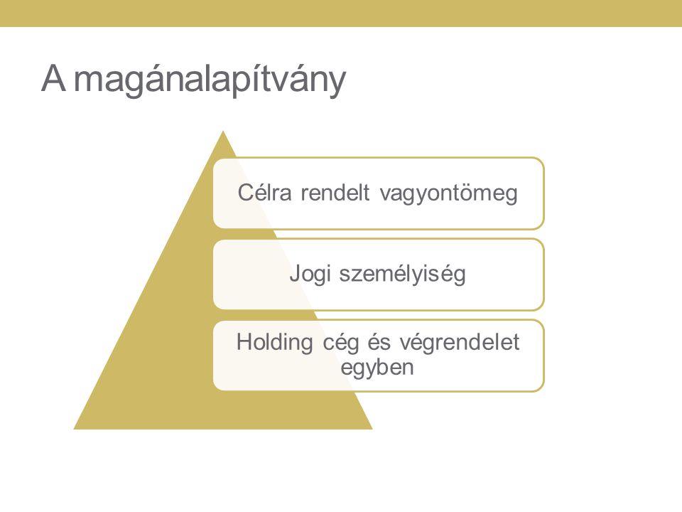 A magánalapítvány Célra rendelt vagyontömegJogi személyiség Holding cég és végrendelet egyben