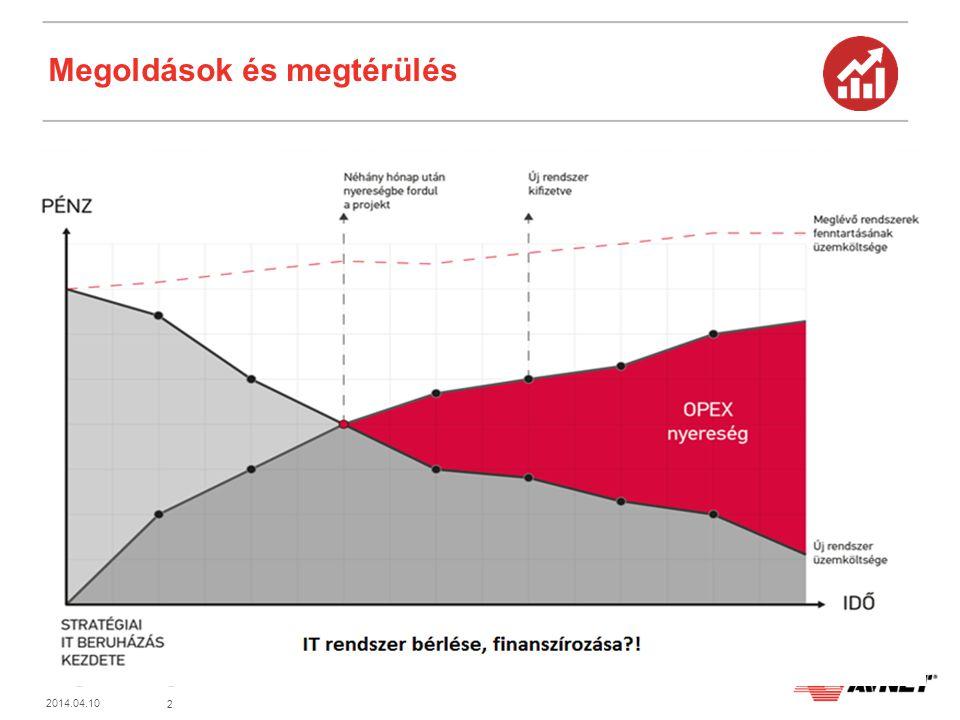 2 2014.04.10 Megoldások és megtérülés Gyakori problémák Régi, elavult hardverek Gyorsan növekvő adatmennyiség központi adattárolás nélkül Vírusok/küls