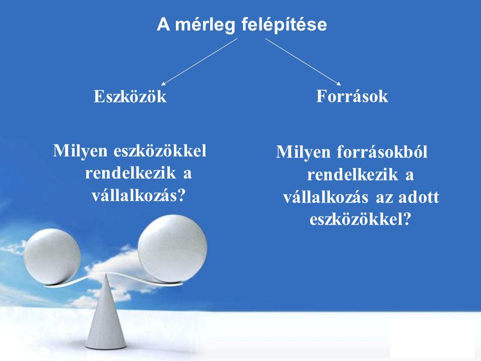 Free Powerpoint Templates Page 59 A mérleg felépítése Eszközök Milyen eszközökkel rendelkezik a vállalkozás? Források Milyen forrásokból rendelkezik a