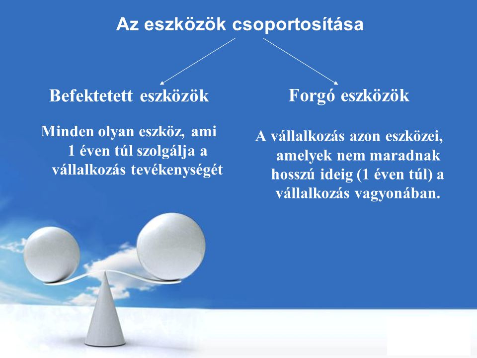 Free Powerpoint Templates Page 60 Az eszközök csoportosítása Befektetett eszközök Minden olyan eszköz, ami 1 éven túl szolgálja a vállalkozás tevékeny
