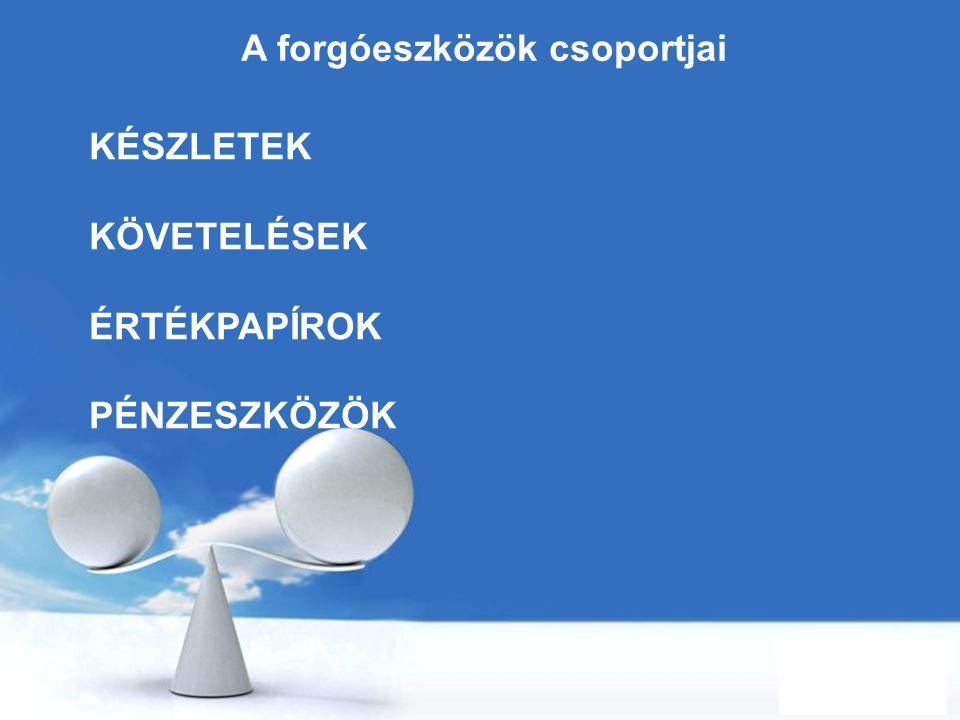 Free Powerpoint Templates Page 64 A forgóeszközök csoportjai KÉSZLETEK KÖVETELÉSEK ÉRTÉKPAPÍROK PÉNZESZKÖZÖK