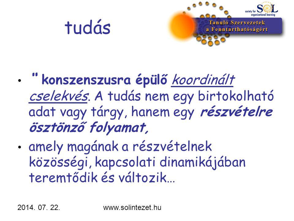 """2014. 07. 22.www.solintezet.hu tudás """" konszenszusra épülő koordinált cselekvés. A tudás nem egy birtokolható adat vagy tárgy, hanem egy részvételre ö"""