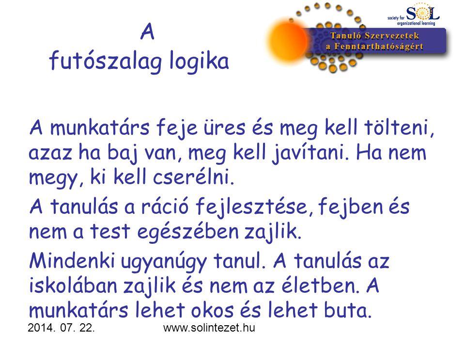2014. 07. 22.www.solintezet.hu A futószalag logika A munkatárs feje üres és meg kell tölteni, azaz ha baj van, meg kell javítani. Ha nem megy, ki kell
