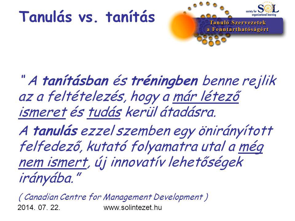 """2014. 07. 22.www.solintezet.hu Tanulás vs. tanítás """" A tanításban és tréningben benne rejlik az a feltételezés, hogy a már létező ismeret és tudás ker"""