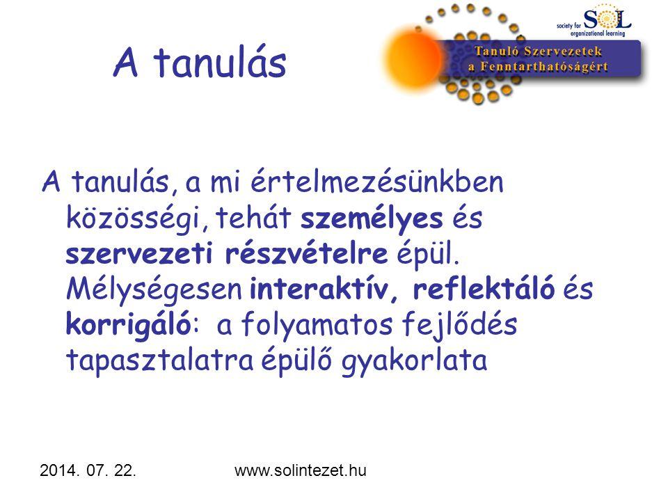 2014. 07. 22.www.solintezet.hu A tanulás A tanulás, a mi értelmezésünkben közösségi, tehát személyes és szervezeti részvételre épül. Mélységesen inter
