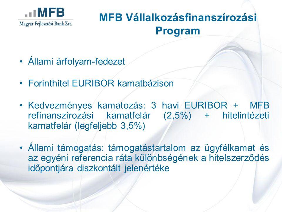 Állami árfolyam-fedezet Forinthitel EURIBOR kamatbázison Kedvezményes kamatozás: 3 havi EURIBOR + MFB refinanszírozási kamatfelár (2,5%) + hitelintéze