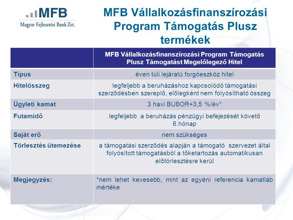 MFB Vállalkozásfinanszírozási Program Támogatás Plusz termékek MFB Vállalkozásfinanszírozási Program Támogatás Plusz Támogatást Megelőlegező Hitel Típ
