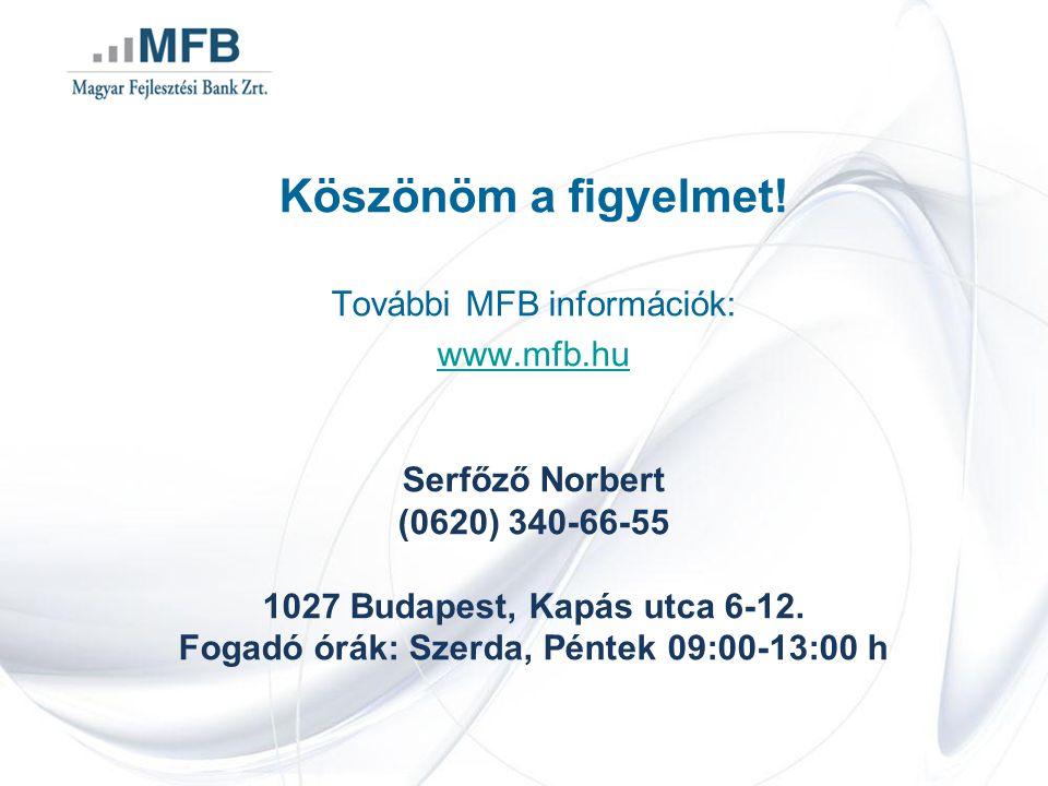 Köszönöm a figyelmet! További MFB információk: www.mfb.hu Serfőző Norbert (0620) 340-66-55 1027 Budapest, Kapás utca 6-12. Fogadó órák: Szerda, Péntek