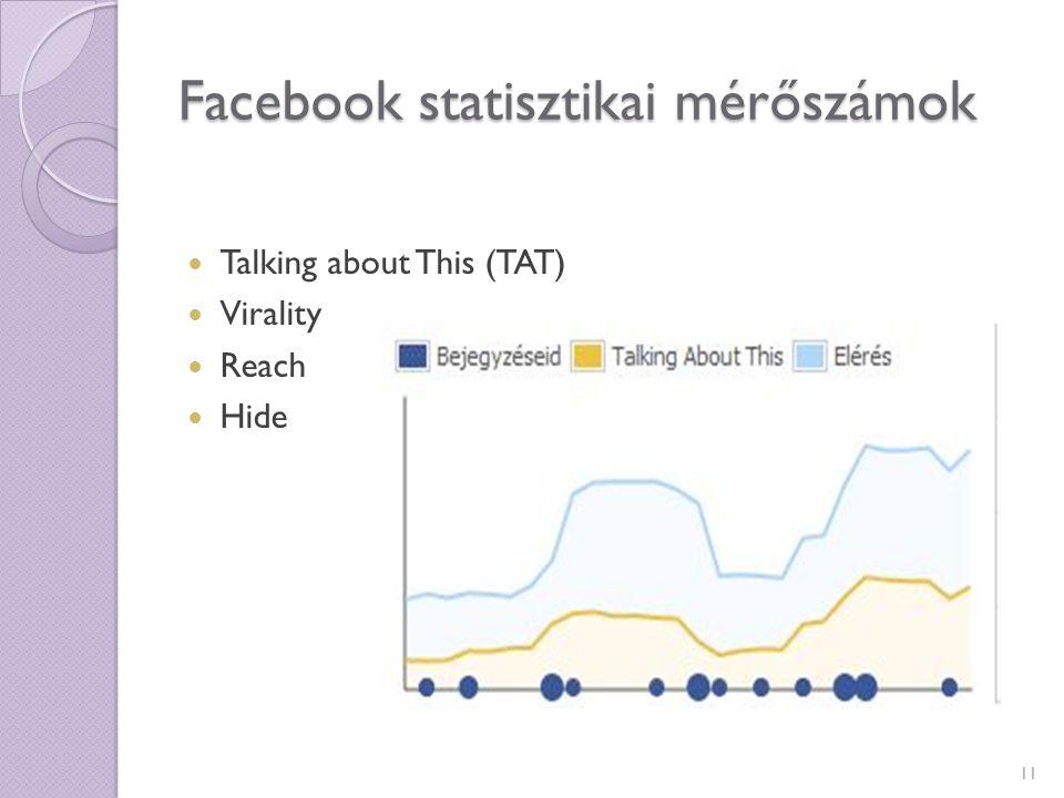 Facebook statisztikai mérőszámok Talking about This (TAT) Virality Reach Hide 11
