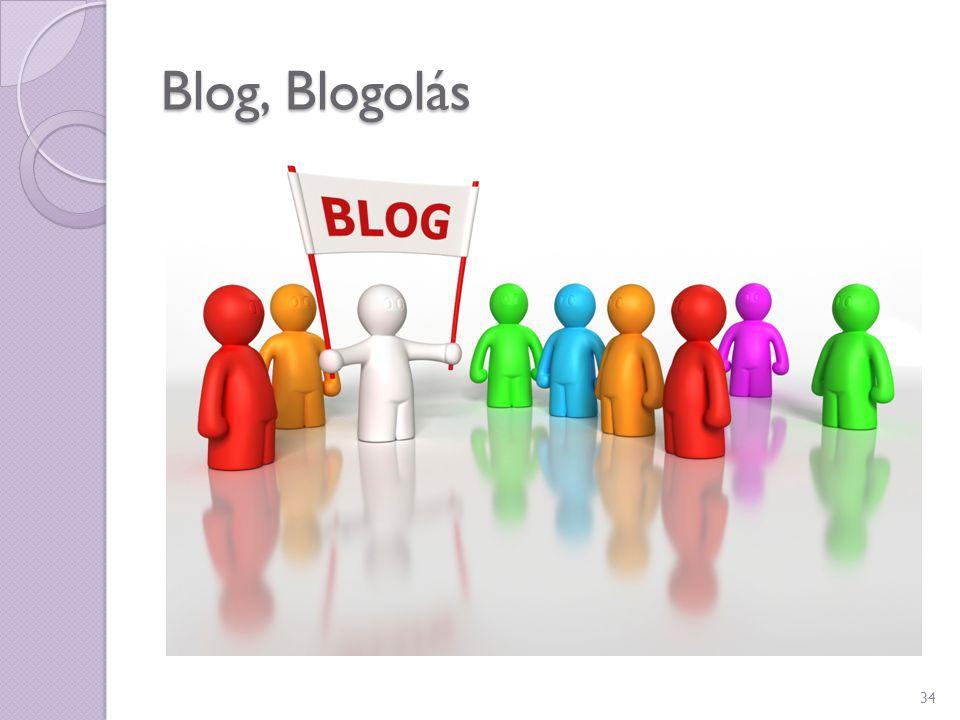 Blog, Blogolás 34