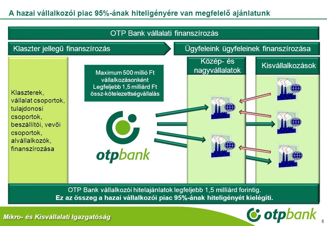 Mikro- és Kisvállalati Igazgatóság A hazai vállalkozói piac 95%-ának hiteligényére van megfelelő ajánlatunk 8 Ügyfeleink ügyfeleinek finanszírozása Kö