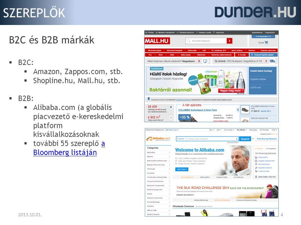 SZEREPLŐK 42013.10.01. B2C és B2B márkák  B2C:  Amazon, Zappos.com, stb.  Shopline.hu, Mall.hu, stb.  B2B:  Alibaba.com (a globális piacvezető e-