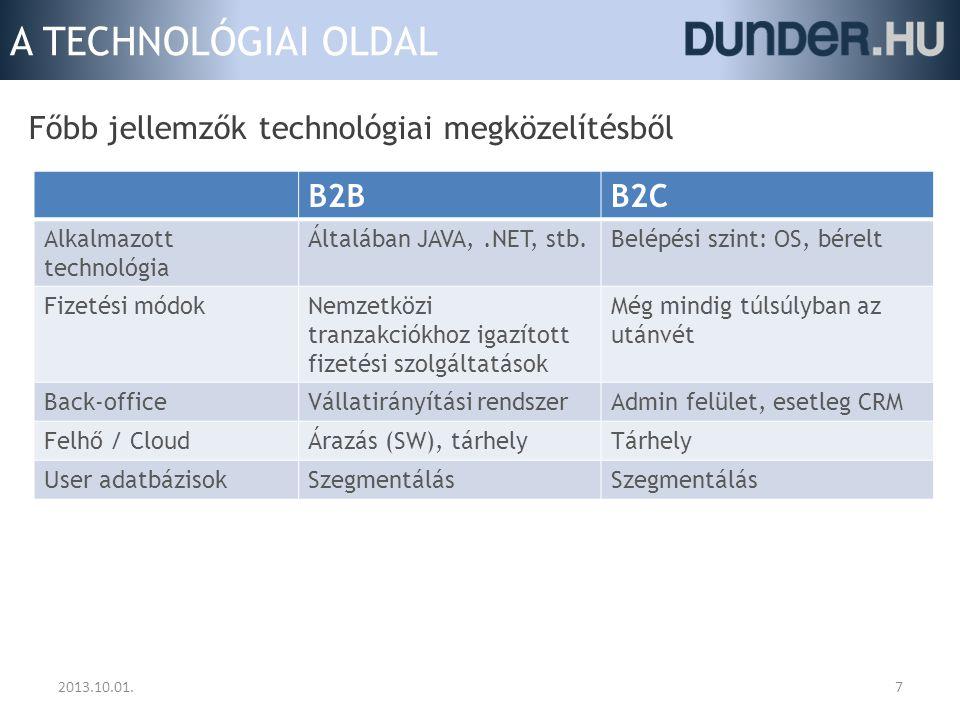 A TECHNOLÓGIAI OLDAL 7 Főbb jellemzők technológiai megközelítésből 2013.10.01. B2BB2C Alkalmazott technológia Általában JAVA,.NET, stb.Belépési szint: