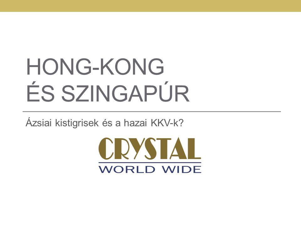 HONG-KONG ÉS SZINGAPÚR Ázsiai kistigrisek és a hazai KKV-k?