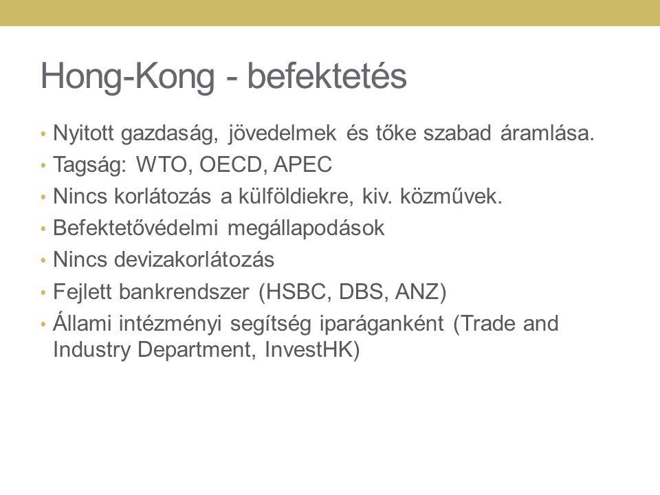 Hong-Kong - befektetés Nyitott gazdaság, jövedelmek és tőke szabad áramlása.