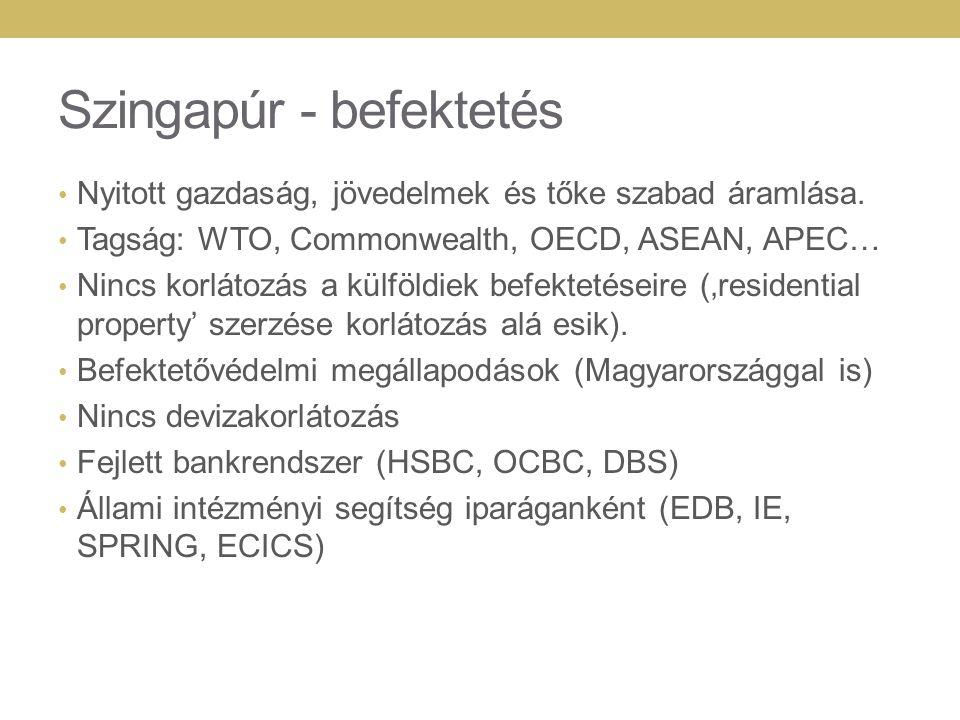 Szingapúr - befektetés Nyitott gazdaság, jövedelmek és tőke szabad áramlása.