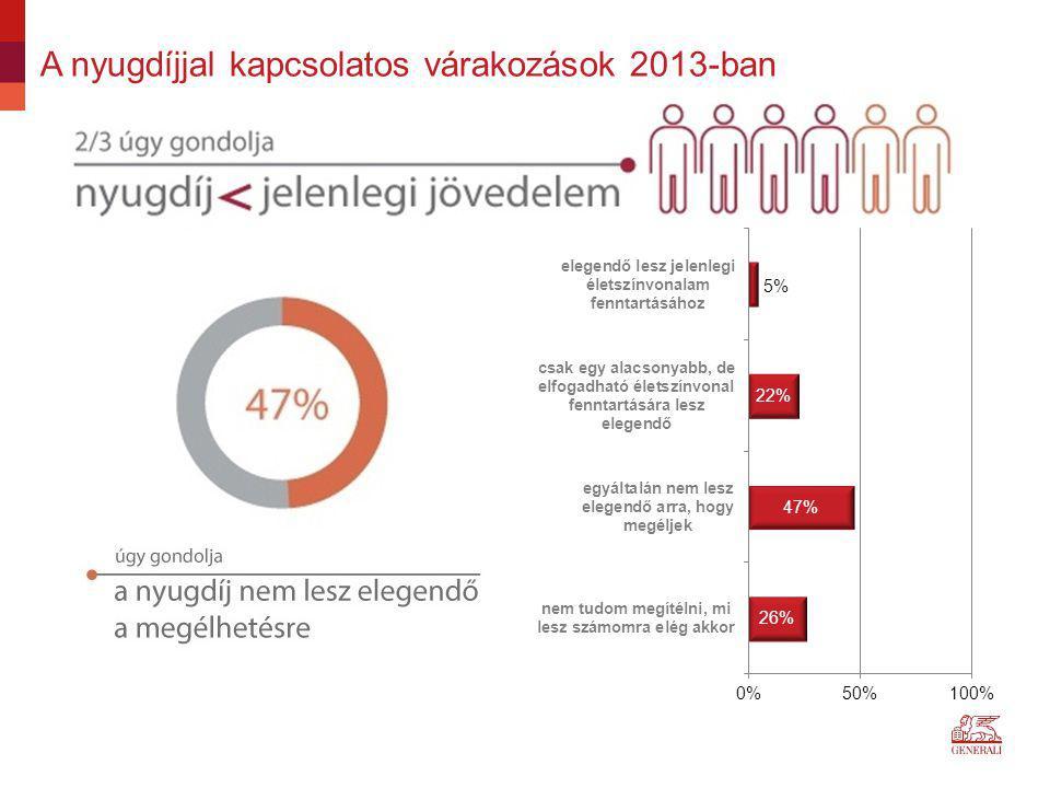  Az összevont adóalap adójának az adókedvezmények (pl.