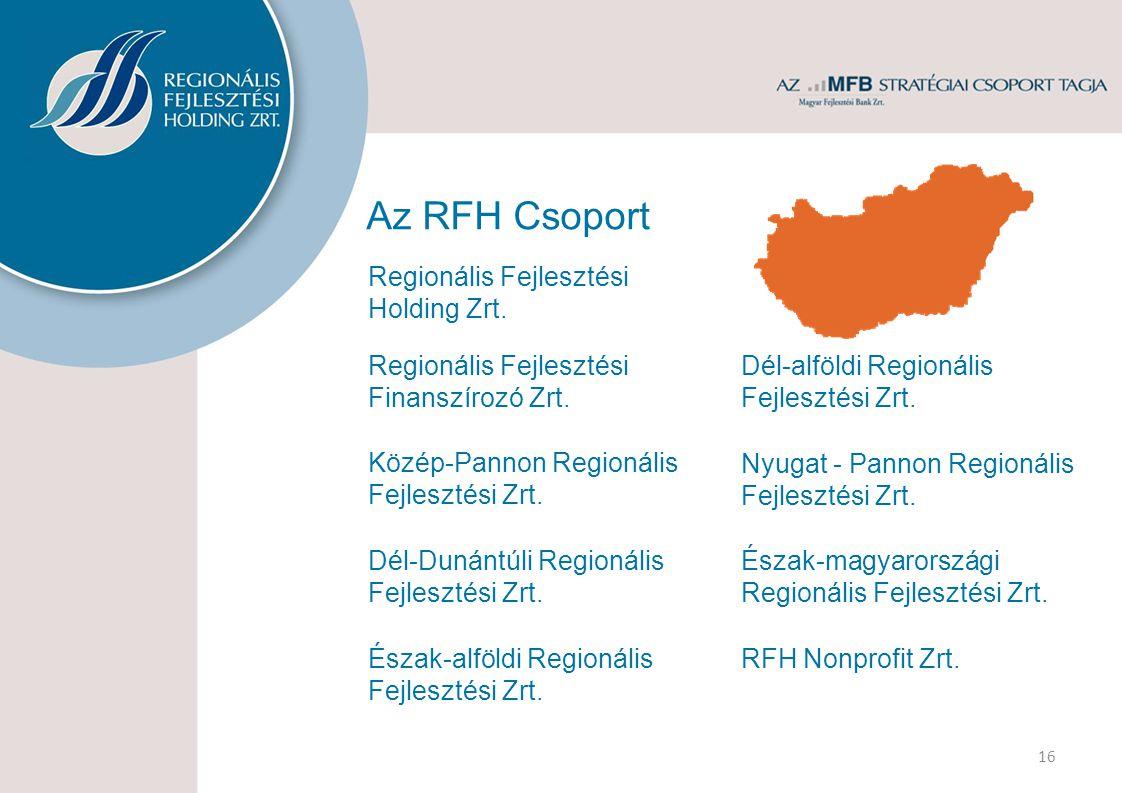 Az RFH Csoport 16 Észak-magyarországi Regionális Fejlesztési Zrt.