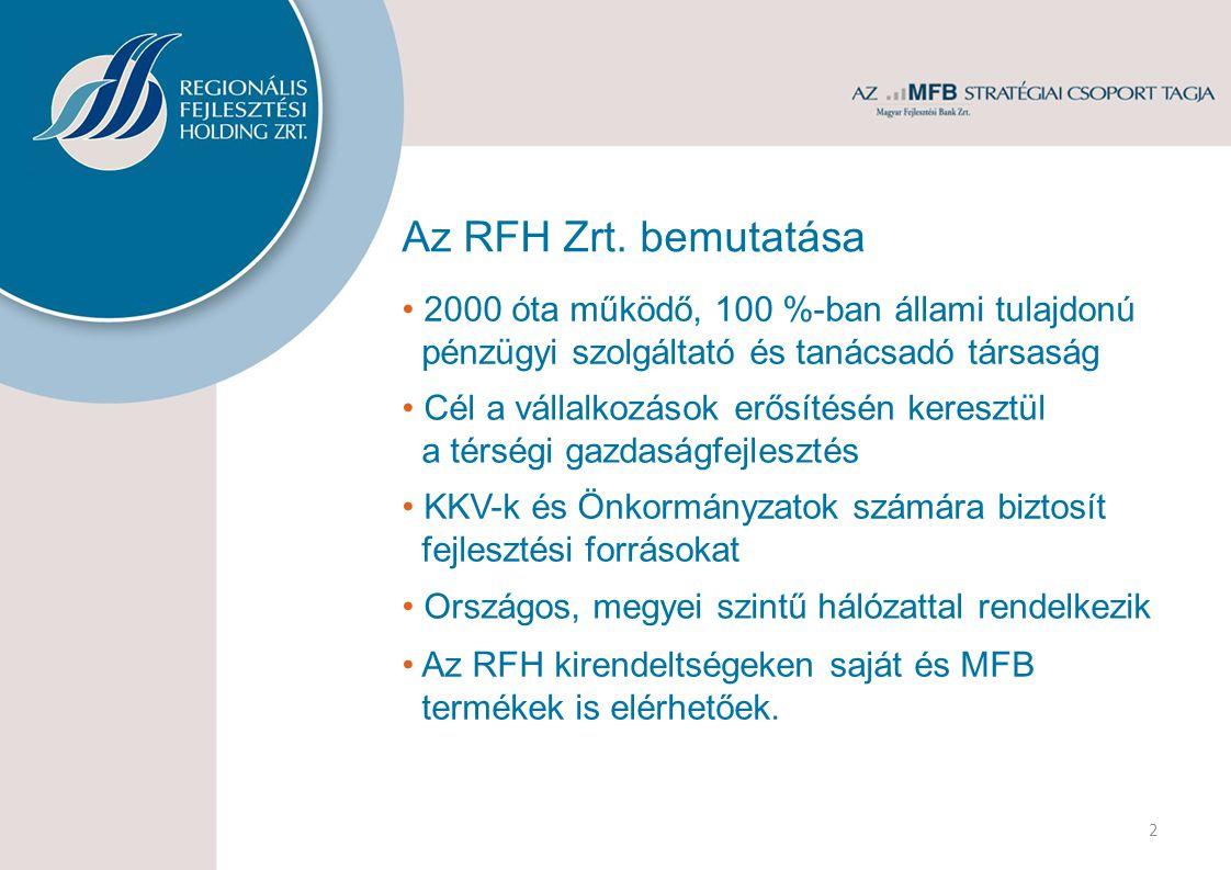 Az RFH Zrt.