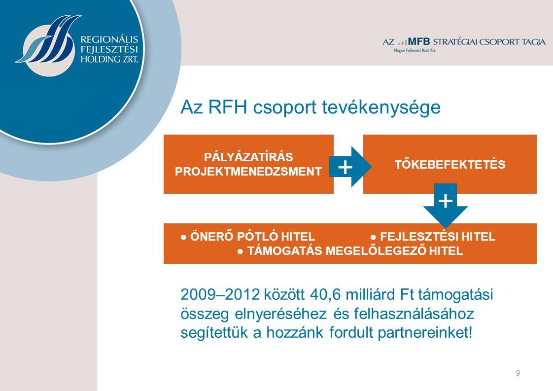 Az RFH csoport tevékenysége 2009–2012 között 40,6 milliárd Ft támogatási összeg elnyeréséhez és felhasználásához segítettük a hozzánk fordult partnereinket.