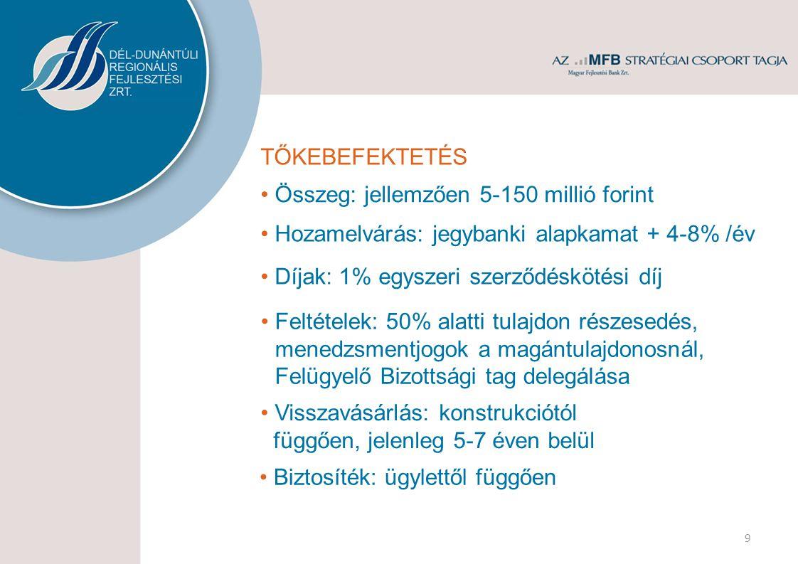TŐKEBEFEKTETÉS Összeg: jellemzően 5-150 millió forint Visszavásárlás: konstrukciótól függően, jelenleg 5-7 éven belül Hozamelvárás: jegybanki alapkamat + 4-8% /év Díjak: 1% egyszeri szerződéskötési díj 9 Feltételek: 50% alatti tulajdon részesedés, menedzsmentjogok a magántulajdonosnál, Felügyelő Bizottsági tag delegálása Biztosíték: ügylettől függően