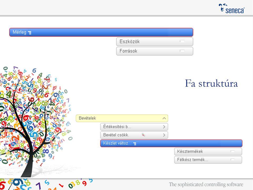 Fa Idősorok Időcsúszka Grafikus vizualizáció Terv variációk