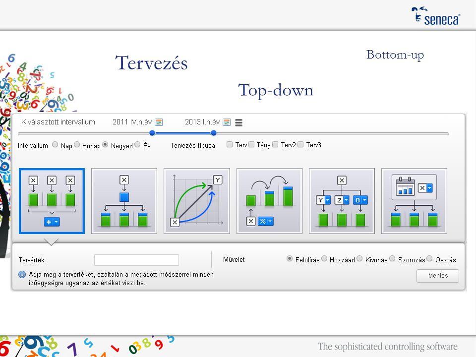 Top-down Bottom-up Tervezés