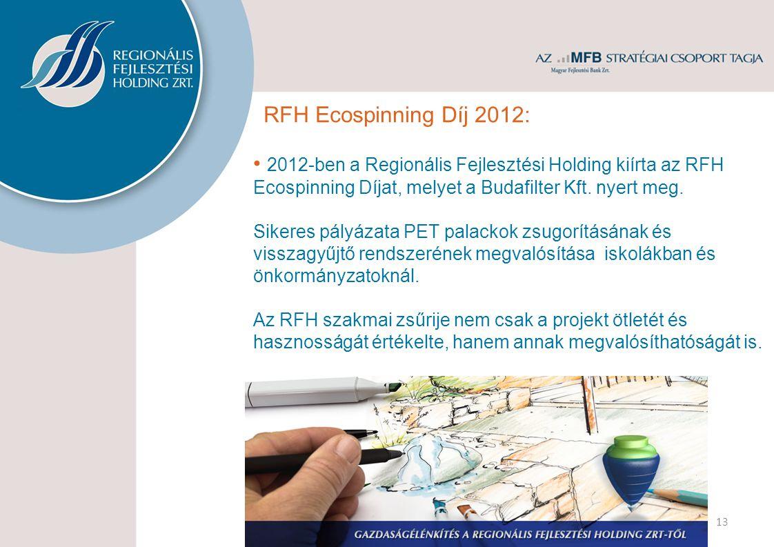 RFH Ecospinning Díj 2012: 2012-ben a Regionális Fejlesztési Holding kiírta az RFH Ecospinning Díjat, melyet a Budafilter Kft.