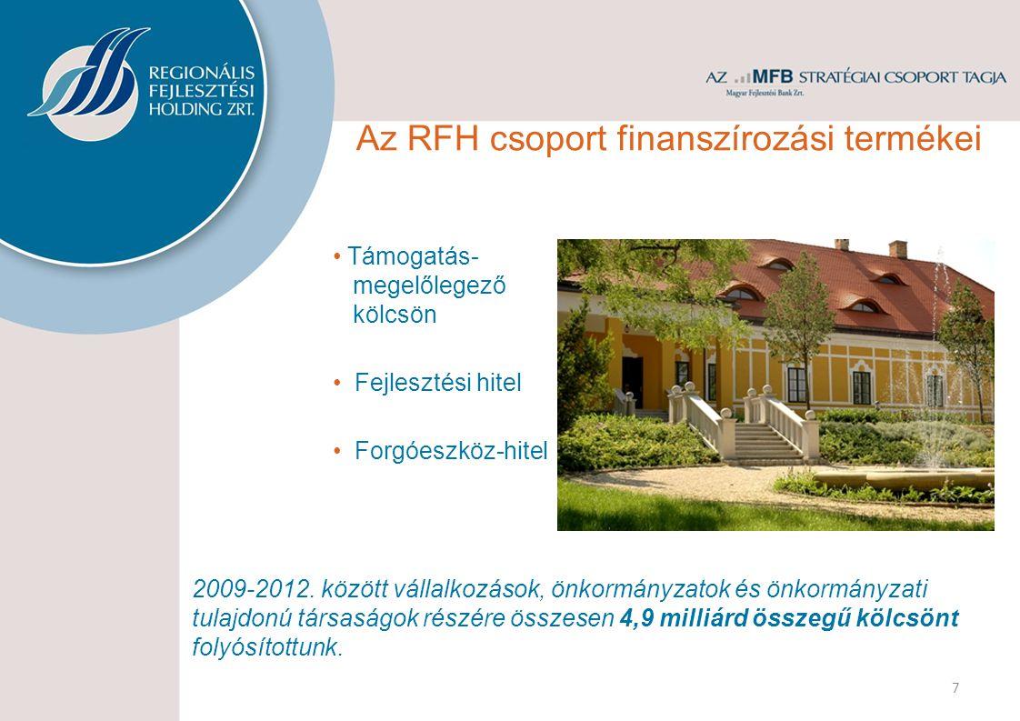 7 Az RFH csoport finanszírozási termékei Támogatás- megelőlegező kölcsön Fejlesztési hitel Forgóeszköz-hitel 2009-2012.