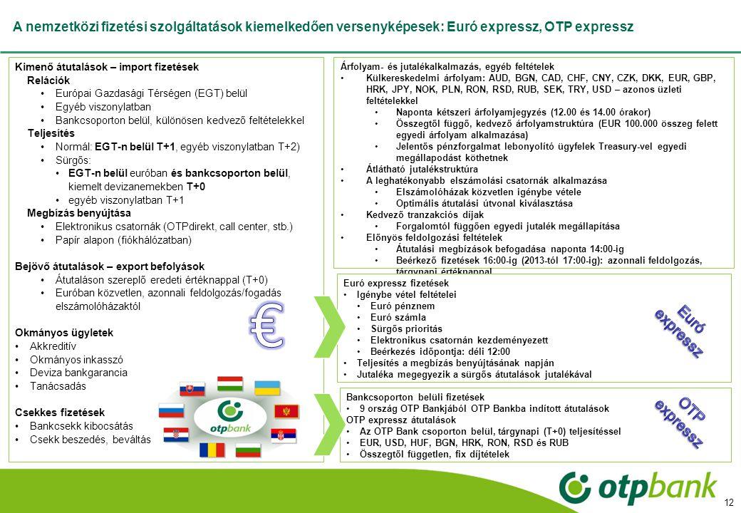 A nemzetközi fizetési szolgáltatások kiemelkedően versenyképesek: Euró expressz, OTP expressz Kimenő átutalások – import fizetések Relációk Európai Ga