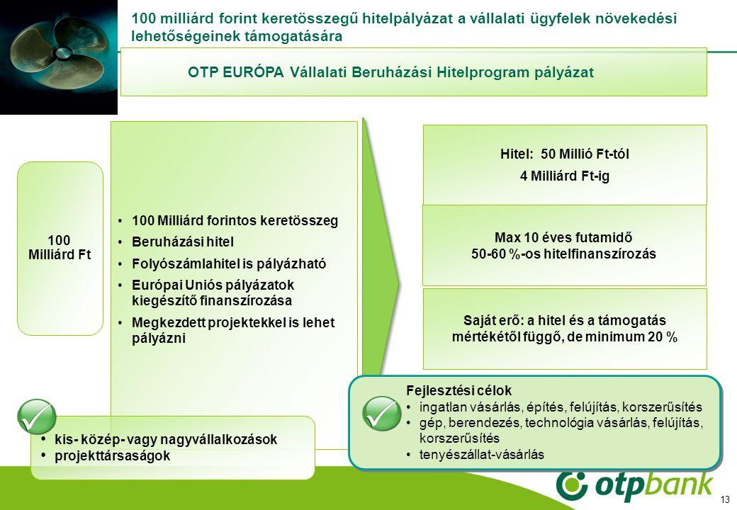 Hitel: 50 Millió Ft-tól 4 Milliárd Ft-ig OTP EURÓPA Vállalati Beruházási Hitelprogram pályázat 100 Milliárd forintos keretösszeg Beruházási hitel Foly