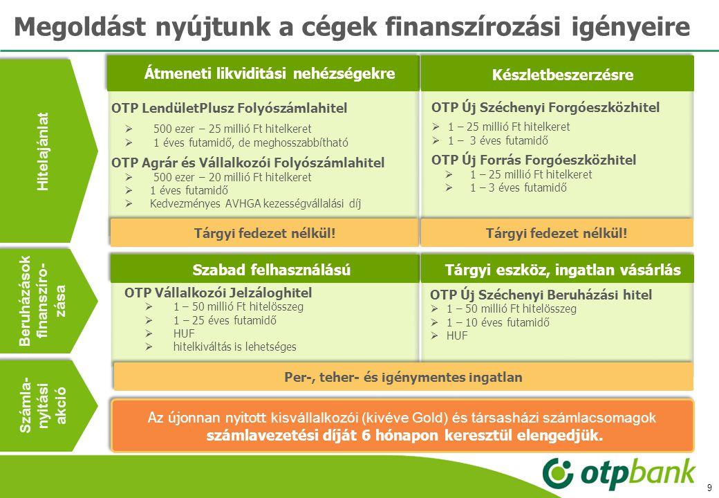 OTP Vállalkozói Jelzáloghitel  1 – 50 millió Ft hitelösszeg  1 – 25 éves futamidő  HUF  hitelkiváltás is lehetséges 9 Megoldást nyújtunk a cégek f