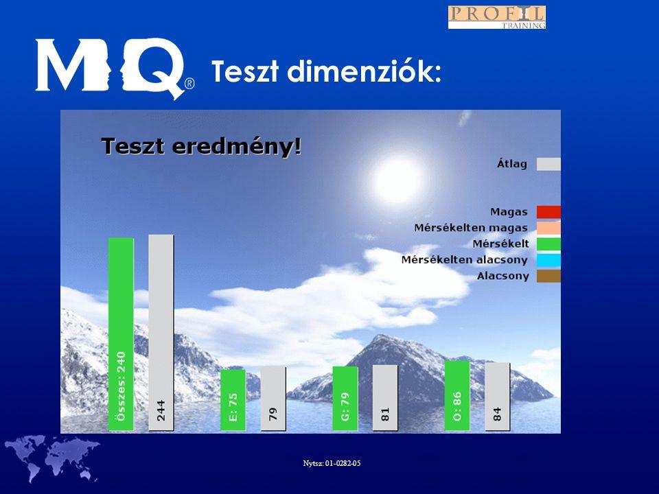 Nytsz: 01-0282-05 Teszt dimenziók: